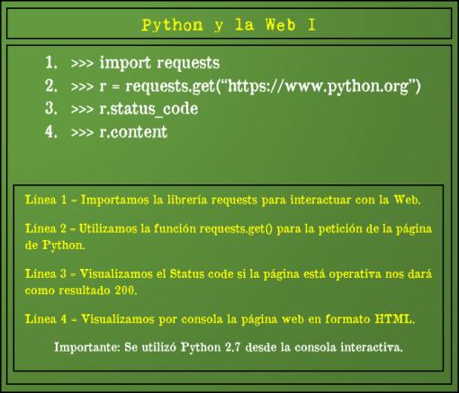 python-y-la-web-i